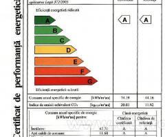 CERTIFICATE ENERGETICE - PENTRU CLADIRI SI APARTAMENTE